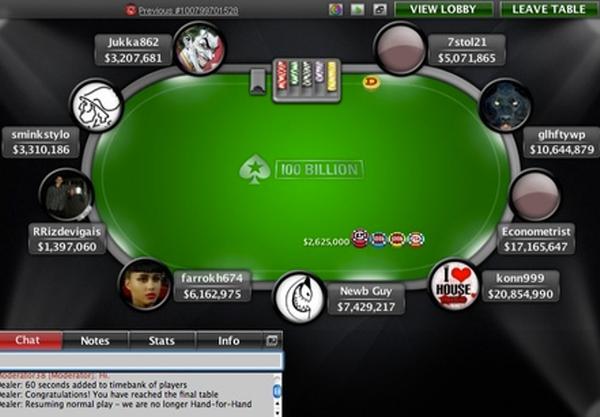 El campeón de la Ultimate Freeroll de PokerStars es de Ucrania | Hablando de Poker