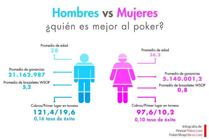 infografía-la-batalla-de-los-sexos